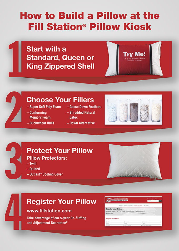 2dc53c39e2a Help us be a part of your community! Fill Station® Pillow Kiosk ...
