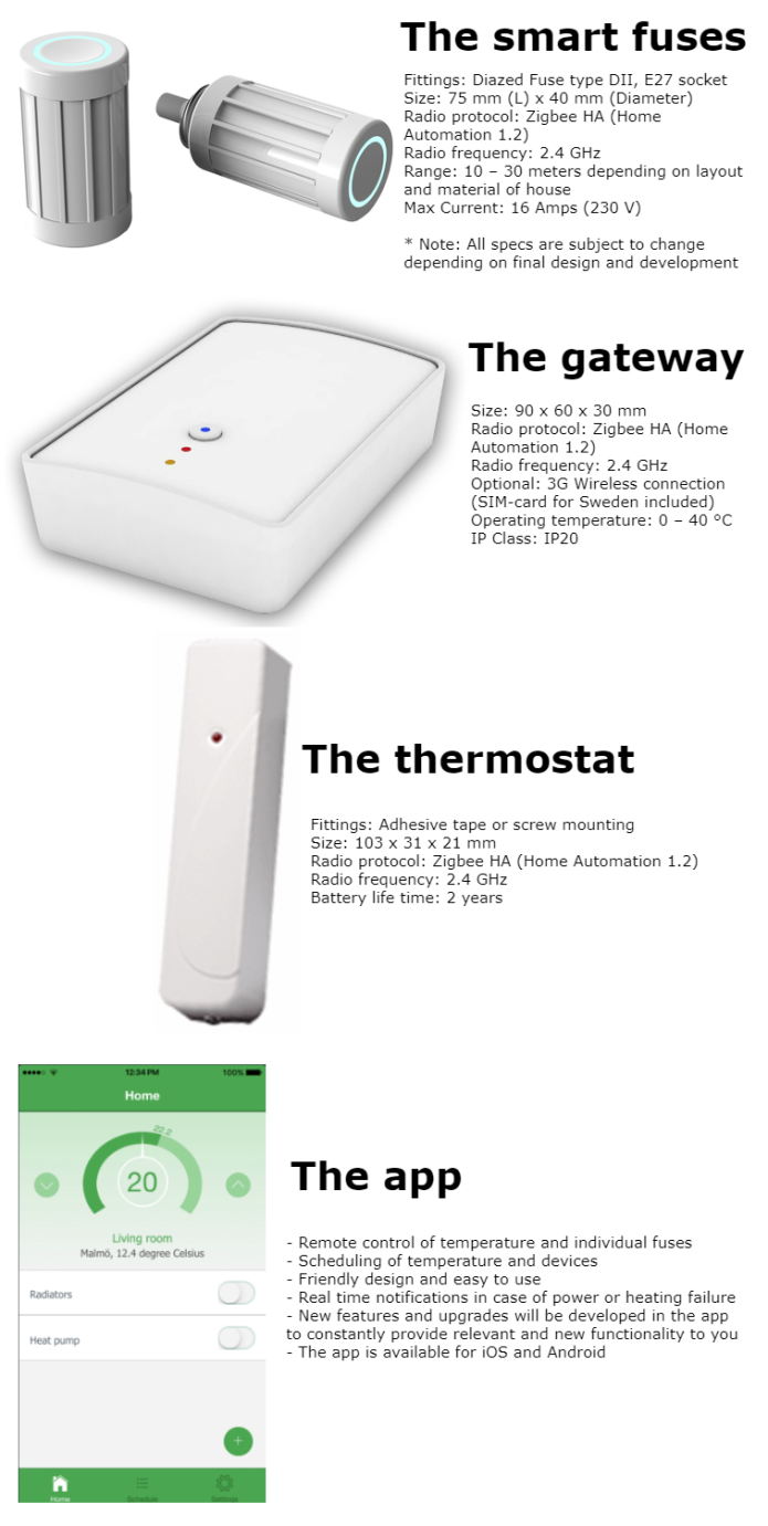 Tempiro Smart Heating Made Easy Indiegogo Light Switch Keeps Tripping Breaker Electrical Diy Chatroom Home The Fuse Uses Zigbee Automation 12 Protocol If You Already Own A Gateway That Supports Ha Can Actually Buy Our