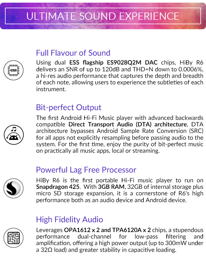 BackIt com - HiBy R6: Worlds Most Advanced Android Hi-Fi Player
