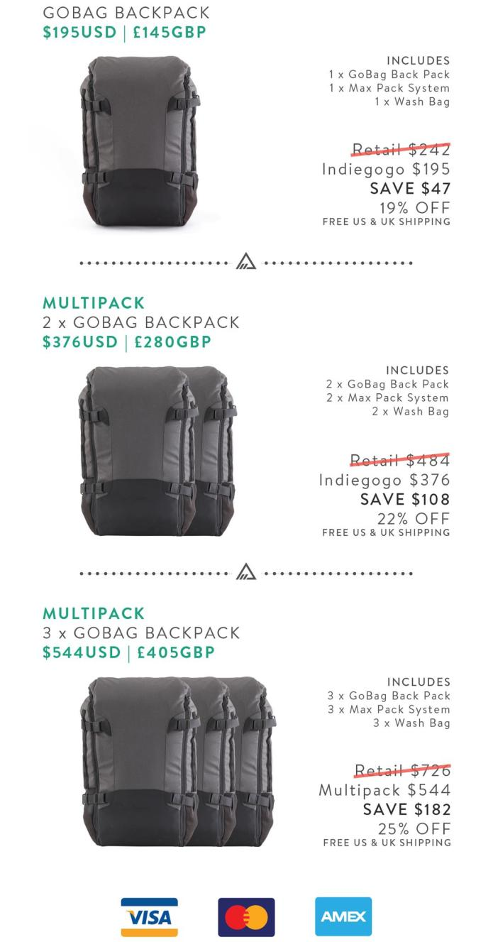 c129692df9 GoBag The Vacuum Compressible Carry on Backpack