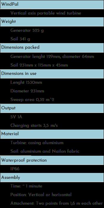 Innovations : éphéméres ou durables? Gspabuxulkchgq0pkaax