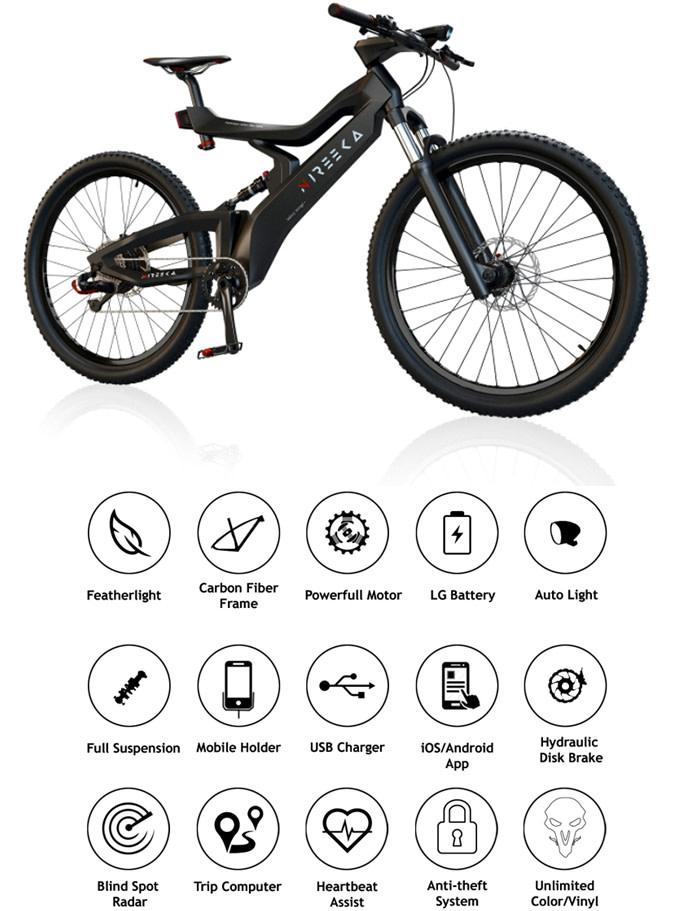 Nireeka The Most Affordable Smart Ebike