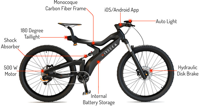nireeka is a beautifully designed smart e-bike with a carbon fiber frame  and powerful motor at an affordable price