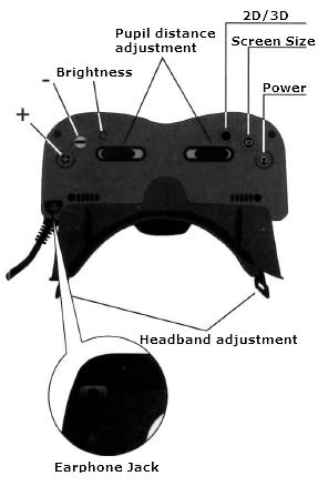 3D Edison - Make any TV a 3D TV | Indiegogo