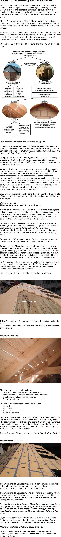 Fresh Exterior Wall Waterproofing