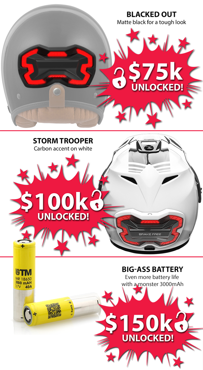 Brakefree The Smart Brake Light For Motorcyclists Indiegogo And Red On Other 2nd Switch Utilizes 1 Black White After Nearly 42 Years Of Working In Motorcycle Industry 17 Specializing Helmets One Thing Continues To Prove True