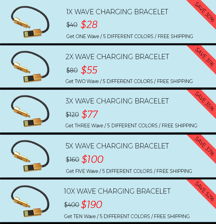 Wave - The Smallest Charging Cable Bracelet   Indiegogo