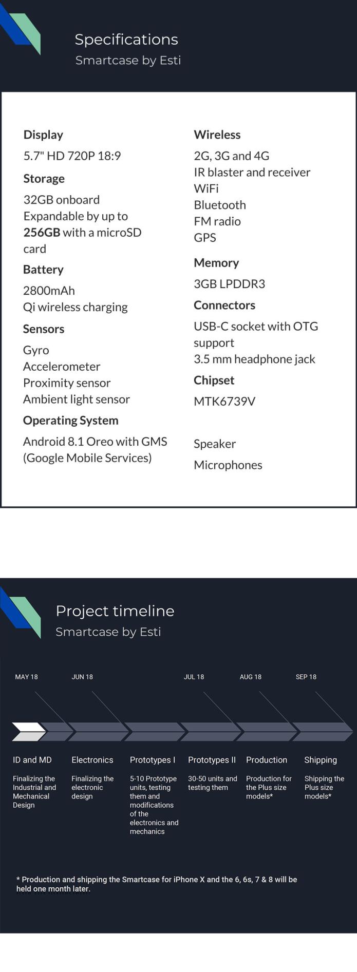 Eye Smartcase - Case That Runs Android   Indiegogo