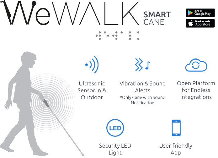 Framed from the shoulder down, a man walking on a sidewalk with WeWALK. He is holding WeWALK from its grey and soft part.