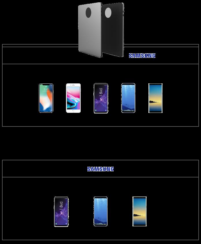 powerdock for all smartphones