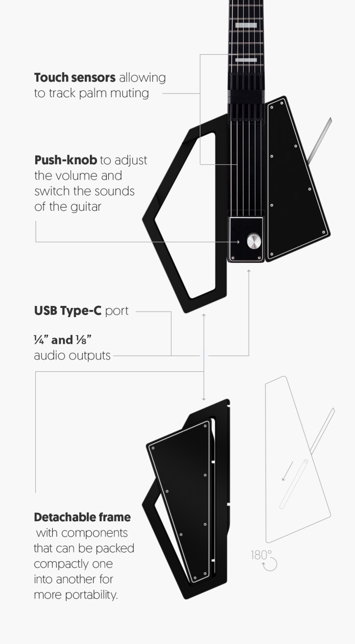 Jammy Super Portable Digital Guitar Indiegogo Notes On Neck Diagram Car Tuning Simply Put Has The Smallest Latency And Broadest Sound Range Providing Best Playability To Portability Ratio Among Guitars