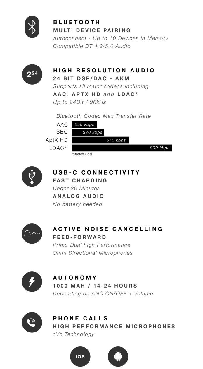 VK-X: The Most Refined Wireless Headphones | Indiegogo