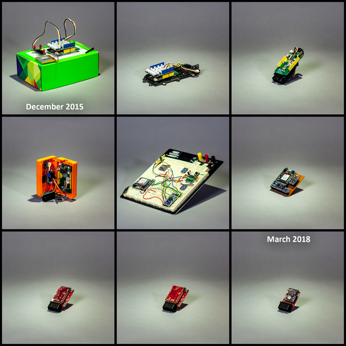 Evolution of Bmmpr img