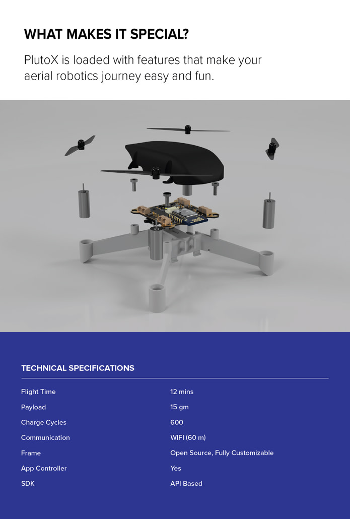 fpvcrazy xdqmclebjbbijmzakvba PlutoX - Amazing DIY drone from Indian Startup Drona Aviaition GUIDE TO BUY DRONE