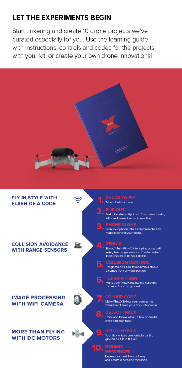 fpvcrazy b52zhnomke4cdwiavajj PlutoX - Amazing DIY drone from Indian Startup Drona Aviaition GUIDE TO BUY DRONE