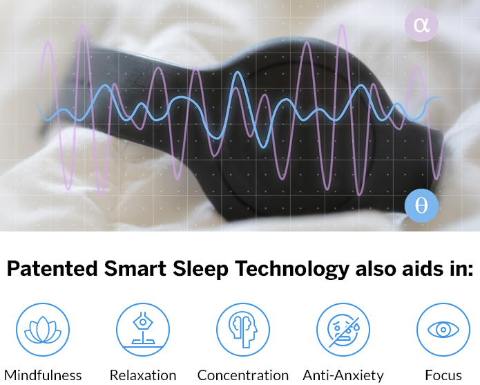 DreamOn: Your 1-Step Solution For Better Sleep | Indiegogo