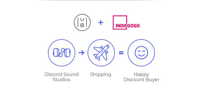 HUB: HiFi Wireless Earbuds with 100 Hours Playtime | Indiegogo
