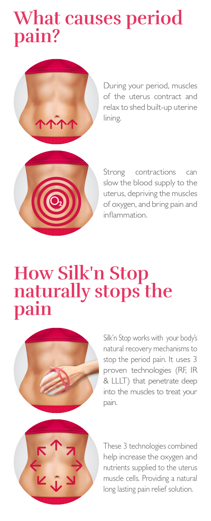 silk'n stop - for a pain-free period | indiegogo