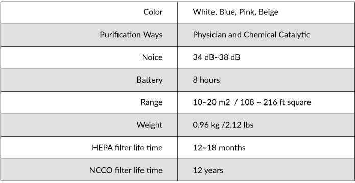 bMOLA GO: The Most Advanced Portable Air Purifier | Indiegogo
