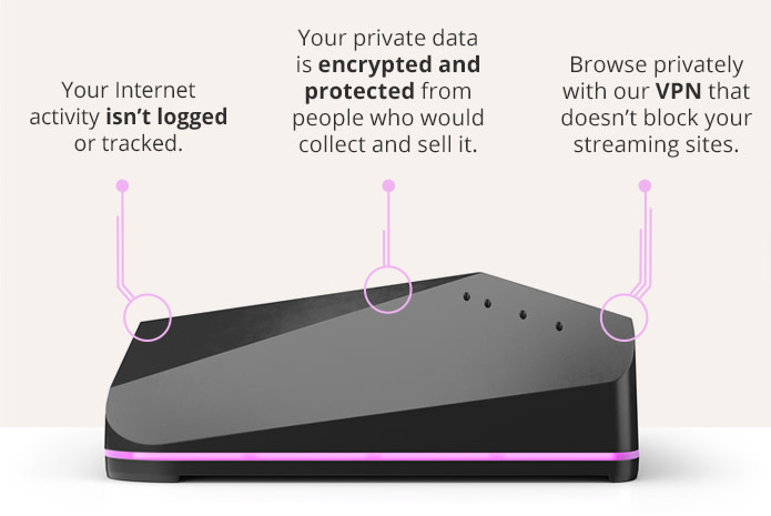 Syfer - One Device  Complete Network Protection  | Indiegogo