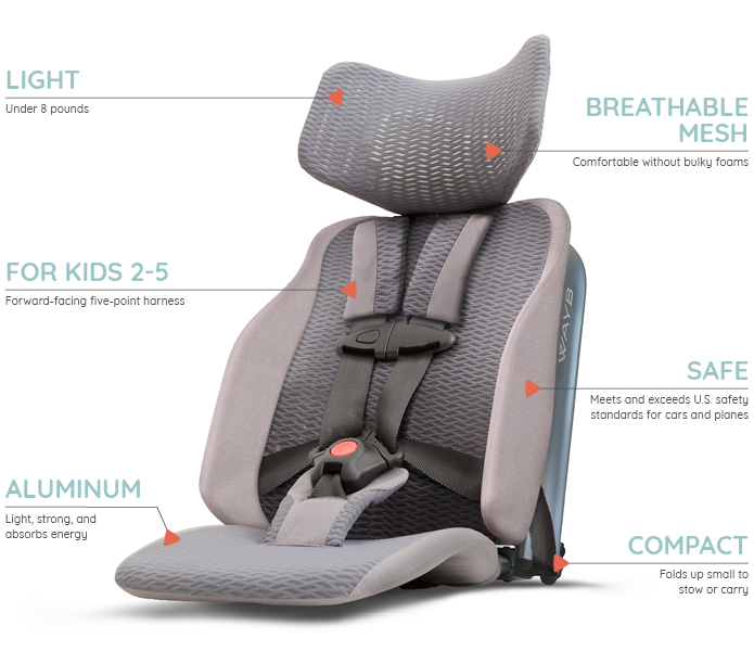 Meet Pico, the Travel Car Seat for Kids 2-5 Years | Ingogo