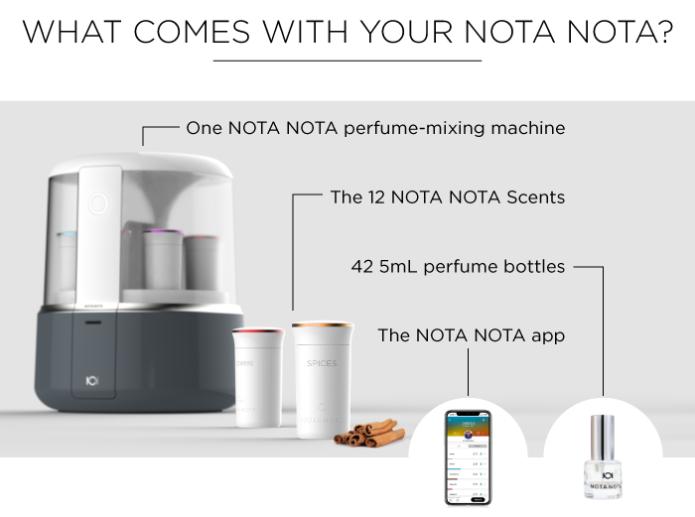 NOTA NOTA: Your Personal Perfume Maker on BackerClub