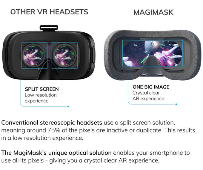 MagiMask - Immersive Augmented Reality | Indiegogo