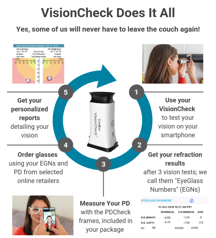 How to use the VisionCheck to order glasses