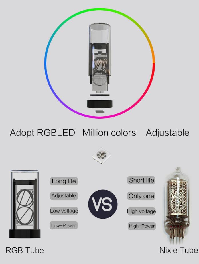 Gixie Clock:Most beautiful Nixie tube clock | Indiegogo
