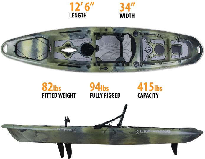 The 2018 Lightning Kayaks Strike: Foot-Powered Fun
