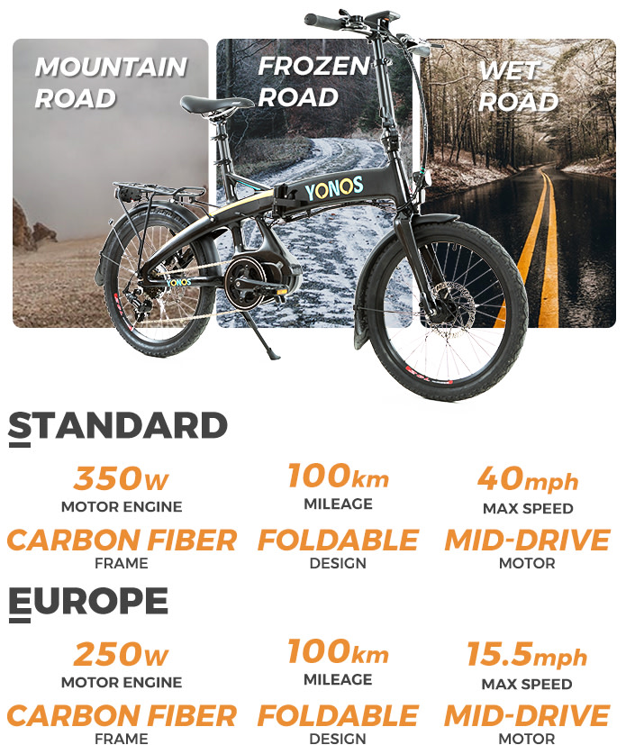Yonos-Most Affordable Mid-drive Carbon Fiber Ebike | Indiegogo