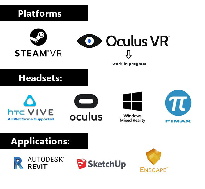 Cybershoes: A Step Into Virtual Reality Games | Indiegogo