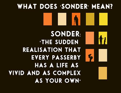 Sonder - Short Film | Indiegogo