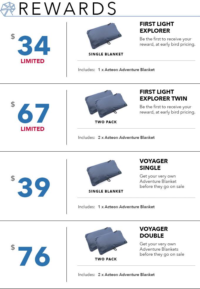 Acteon: 8-in-1 Hybrid Adventure Blanket   Indiegogo