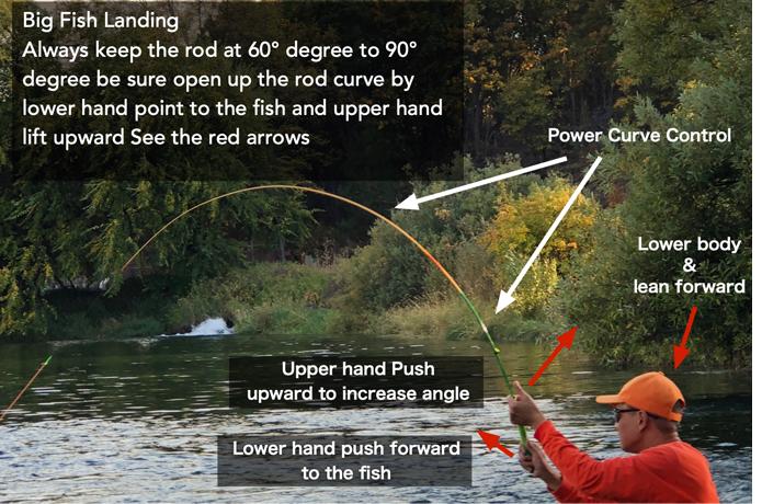 Tanuki Ninja - Tenkara Fly Fishing rod