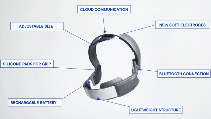 PlatoWork brain stimulator   Indiegogo
