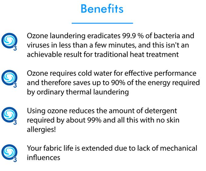 WONDERTOOL - First Portable Ozone Washer & Cleaner | Indiegogo