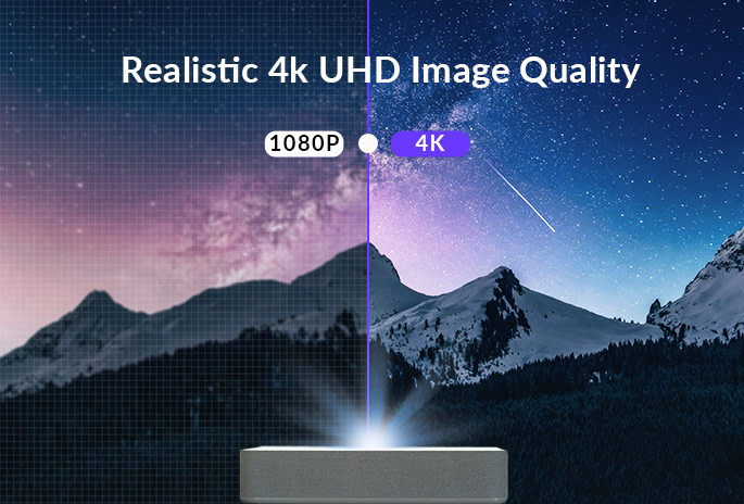 4K Ultra HD Resolution