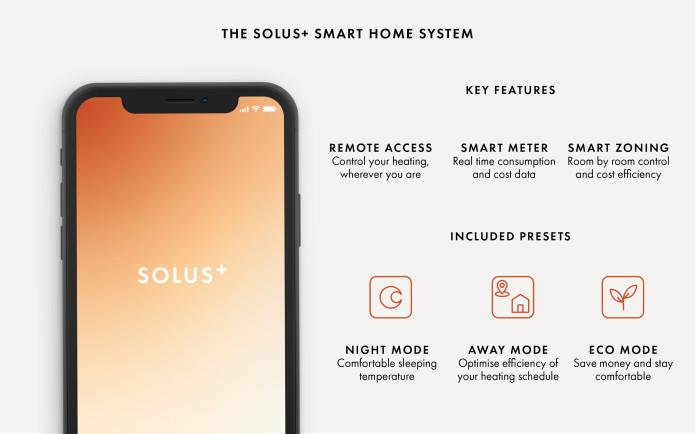 SOLUS PLUS - THE RADIATOR OF THE FUTURE | Indiegogo