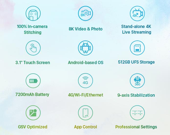 Pisofttech Pilot Era - All-in-one 8K, 360 VR Camera