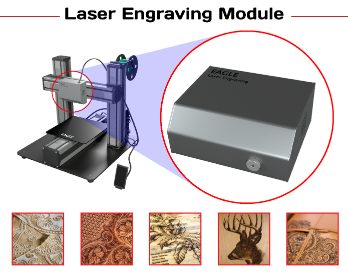 EAGLE 3D PRINTER with 3-IN-1 LASER, CNC | Indiegogo