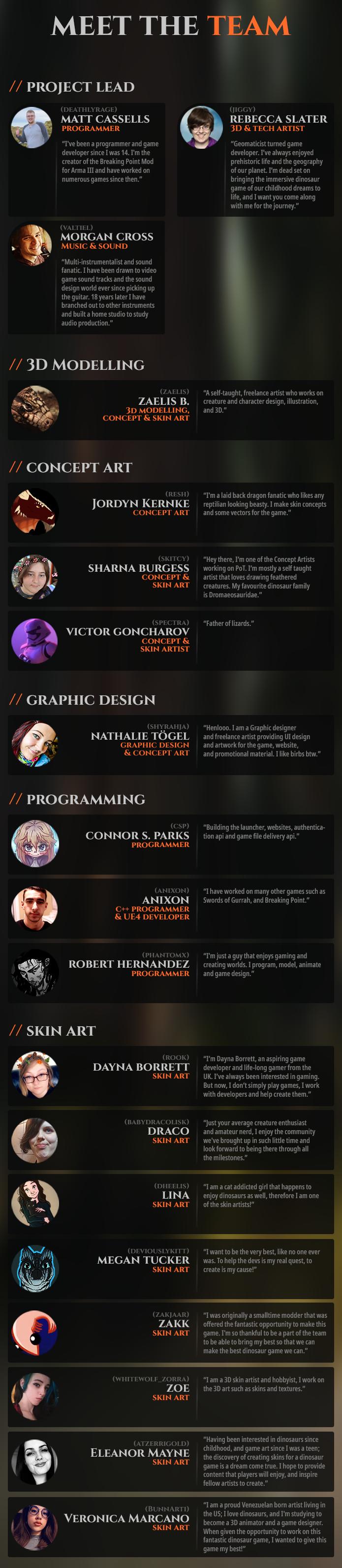 Path of Titans   Indiegogo
