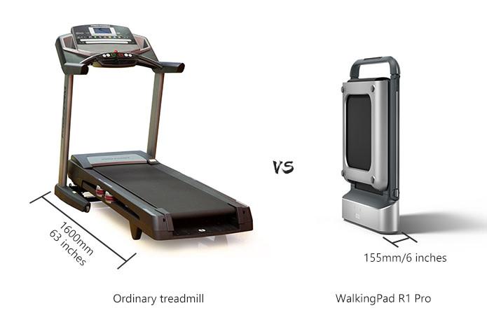 WalkingPad R1/R1 pro
