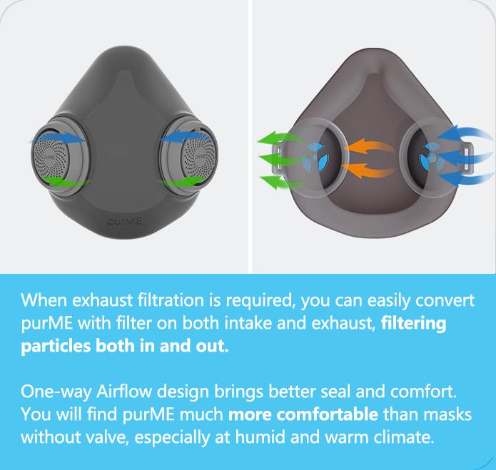 Thiết kế van lọc  thông minh cả 2 chiều hoạt động hiệu quả và đem lại sự thoải mái cao nhất