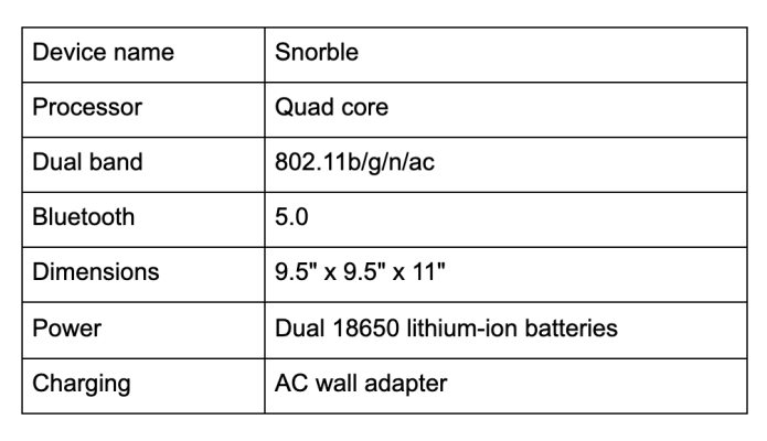 Specifications for Snorble®.