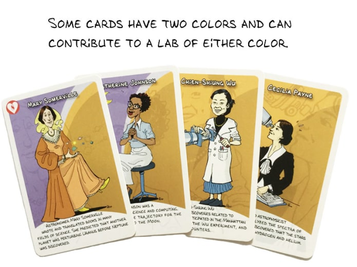 Women in science card game indiegogo for Charity motors bridge card