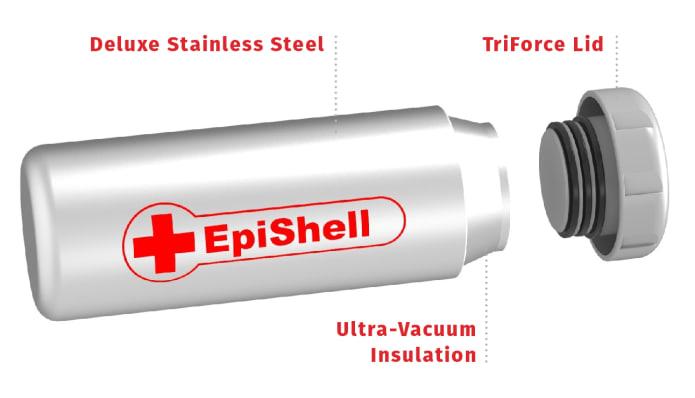Epipen Temperature Protection