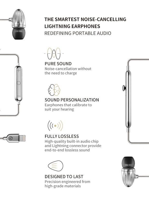thunder smart noise cancelling lightning earphone indiegogo. Black Bedroom Furniture Sets. Home Design Ideas