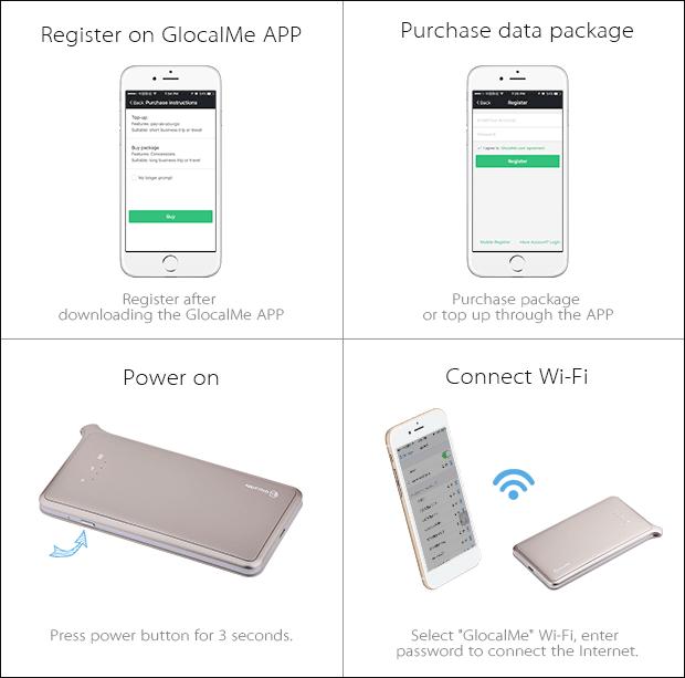 GlocalMe U2: Ultimate Wi-Fi Everywhere You Travel