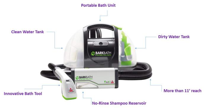 Barkbath Portable Dog Bath System Indiegogo